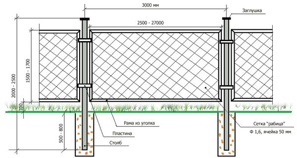 Схема секційного паркану з сітки рабиці