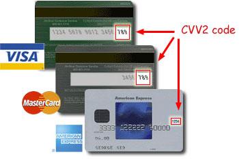 Що таке CVV код на банківській карті?